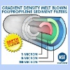 Gradient Density Alpine Pure Polyspun Prefilters NSF Approved